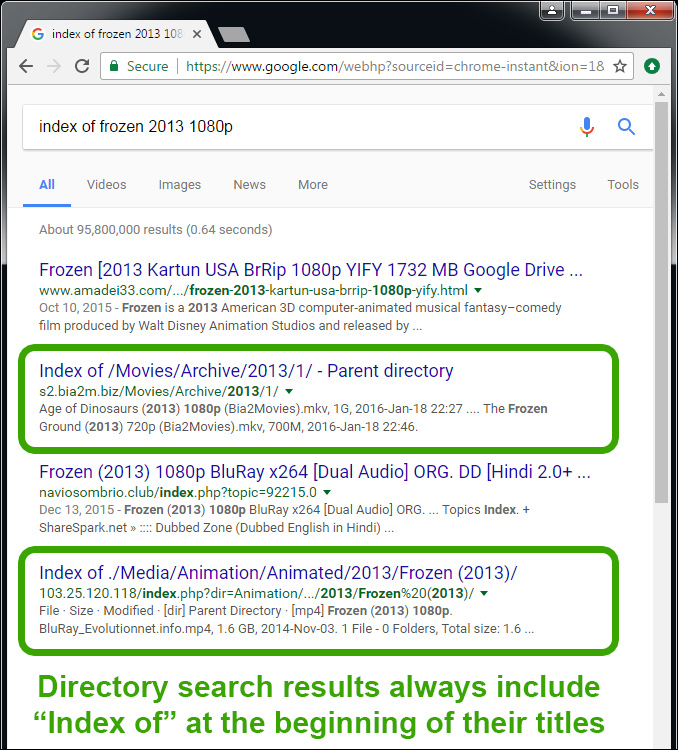 This is how web directories look within google search results